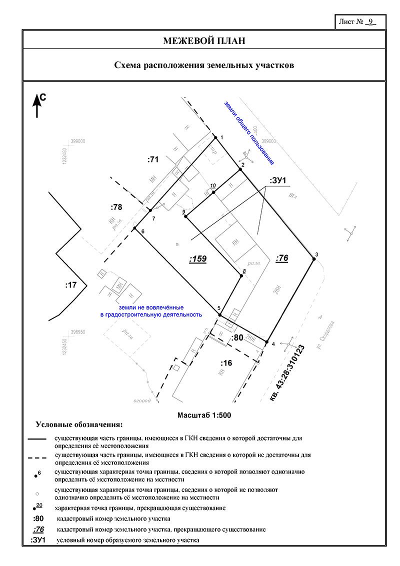 переступили Межевой проект земельного участка домики