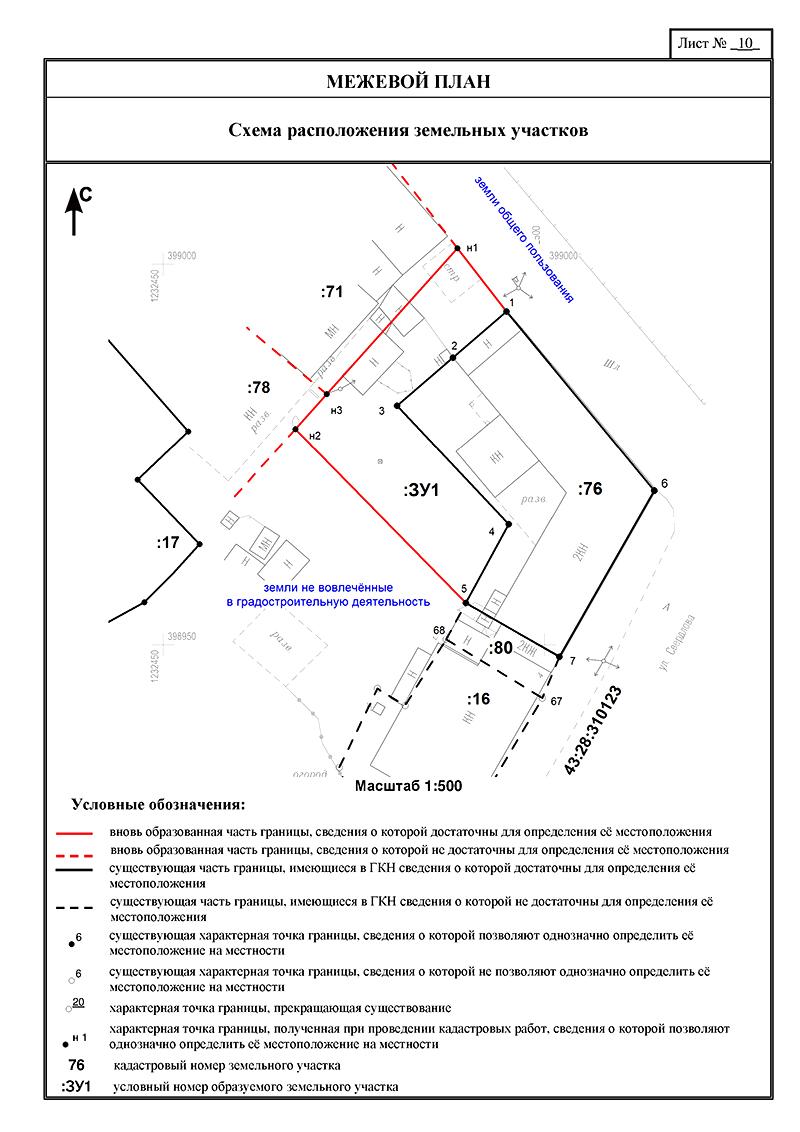 Утверждение и выдача схемы расположения земельного участка